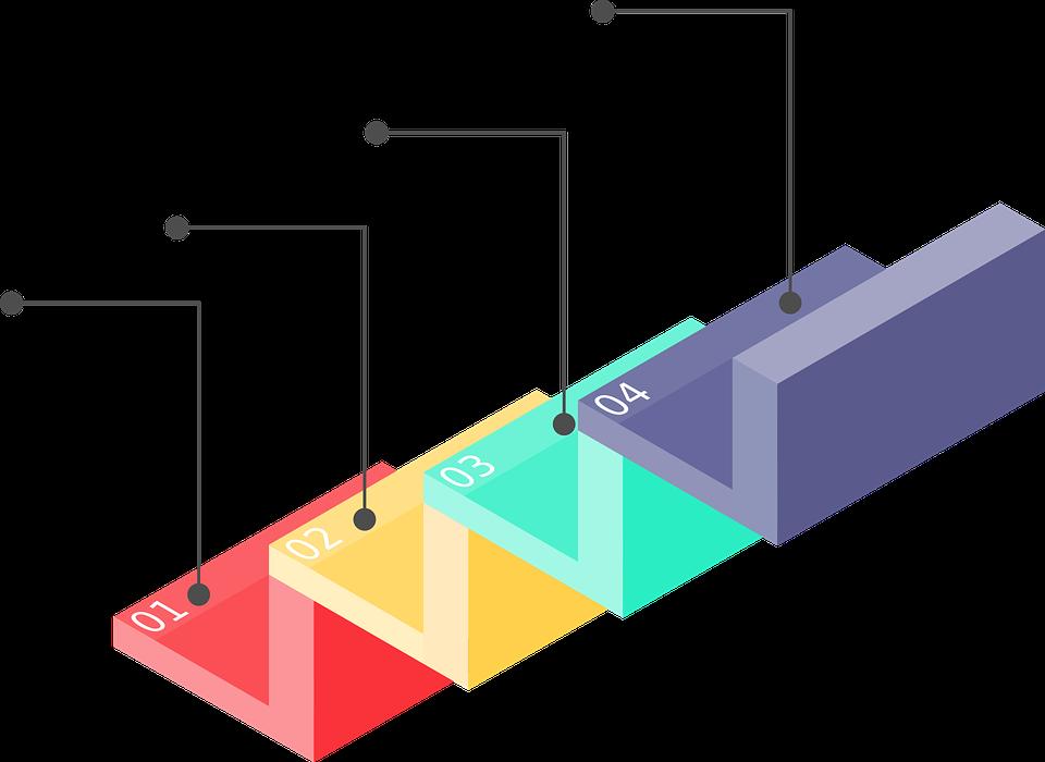 North Star e metriche di prodotto