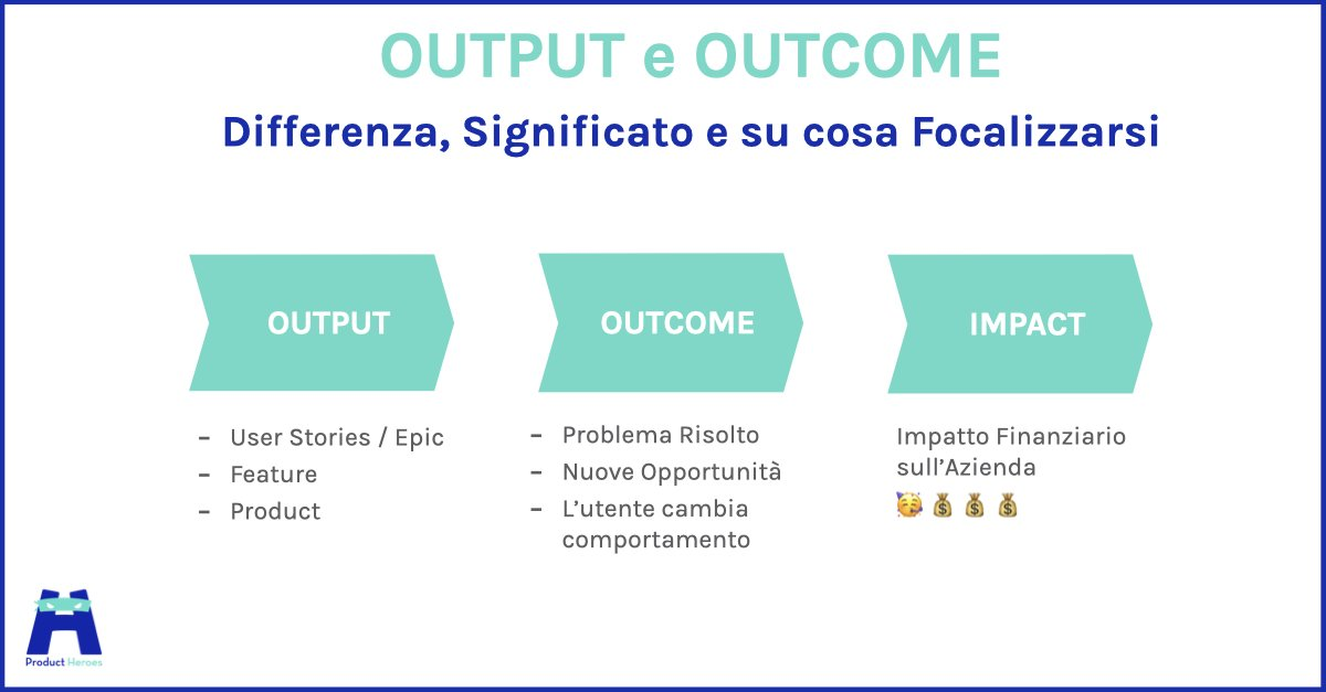 output vs outcome