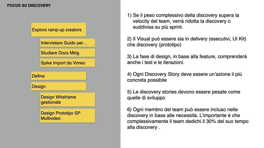 raccomandazioni su product discovery