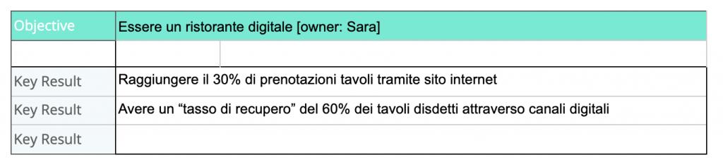 esempio okr team implementare okr azienda