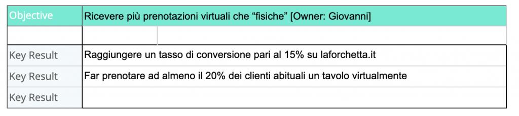 esempio di okr personale implementare okr in azienda